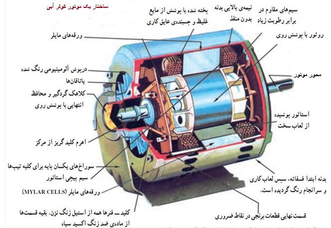 تعمیر موتور کولر